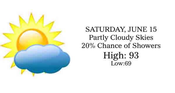 Saturday-Weather